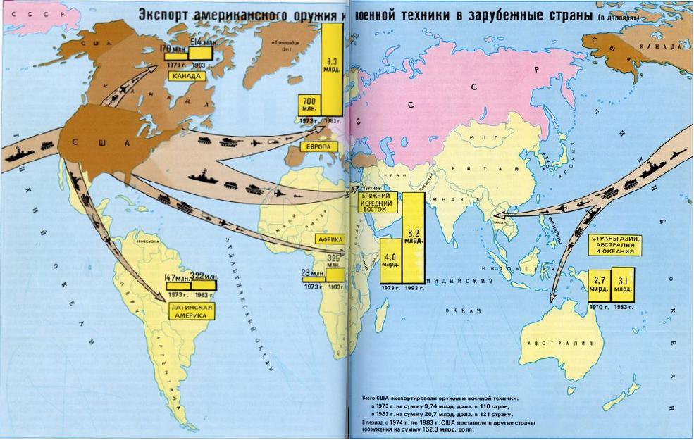 Экспорт американского оружия и военной техники в зарубежные страны
