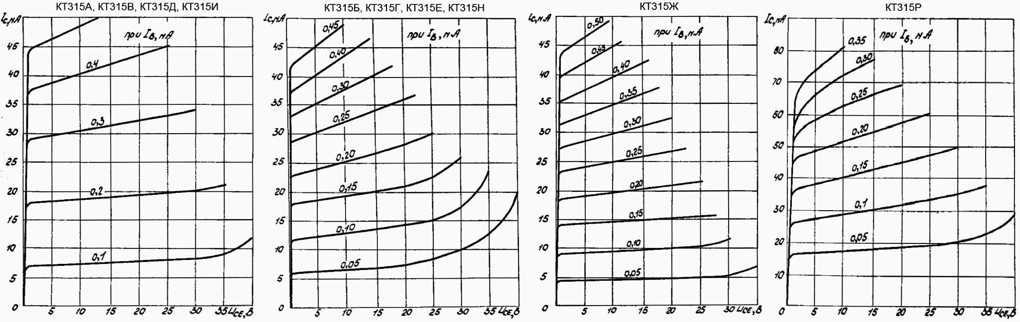 Типовые выходные характеристики транзисторов типа КТ315